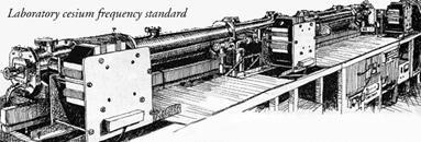 Цезиевый эталон частоты (1955)