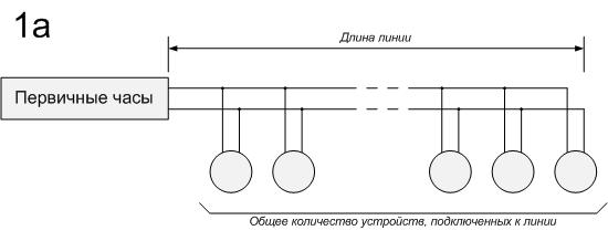 Пример прокладки линии c применением монтажных коробок