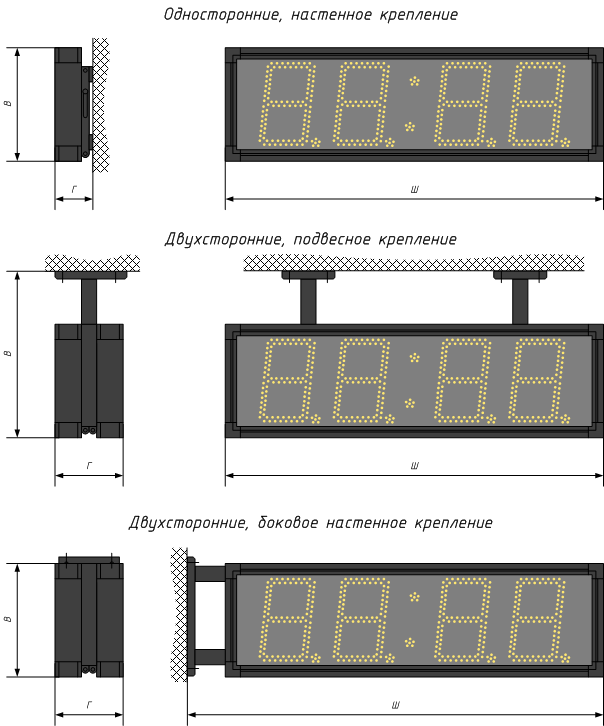 Способы крепления часов серии DE