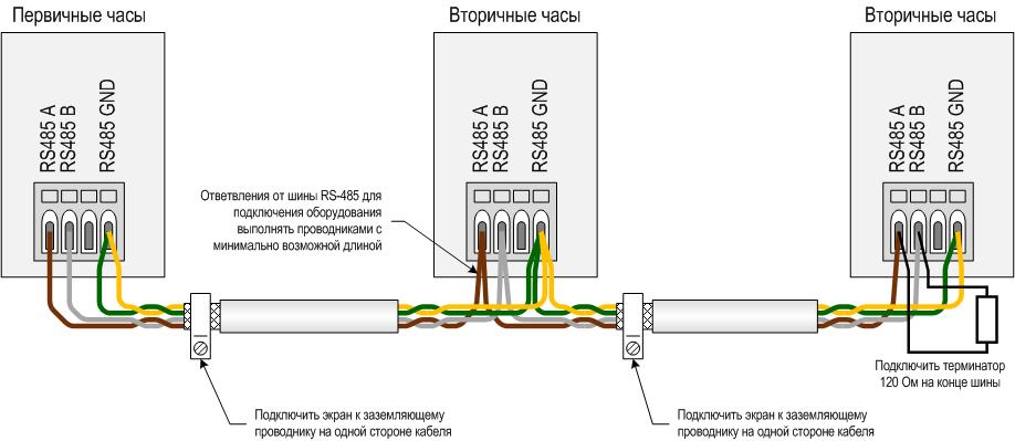 Подключение устройств к шине RS-485